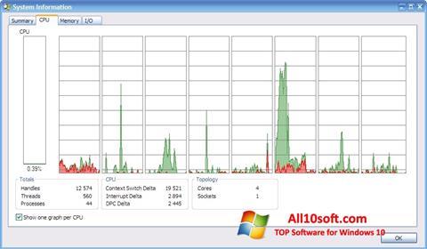 צילום מסך AMD Dual Core Optimizer Windows 10